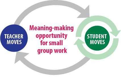 meaning-making opportunity for small group work